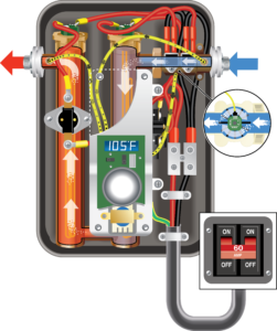 ECO_11-electric-tankless-water-heater-how-it-works